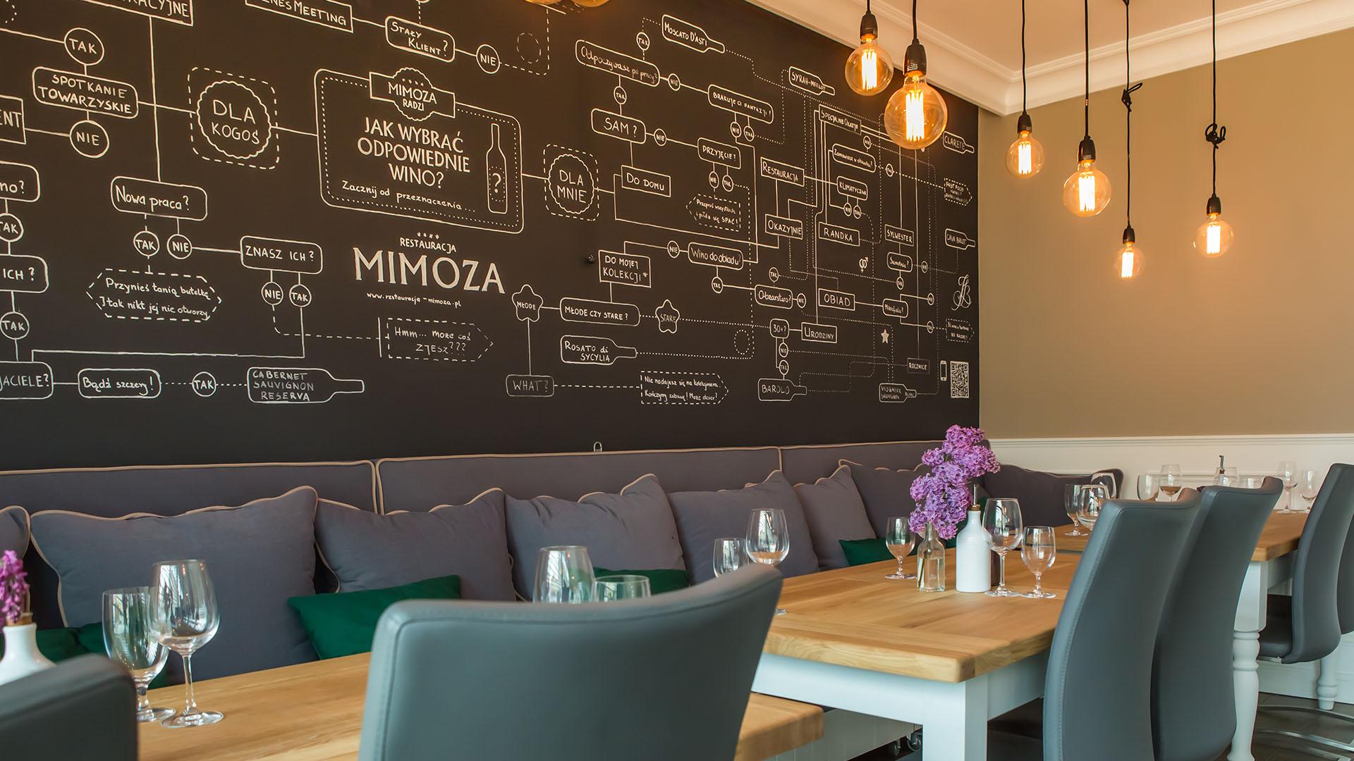 Wnętrze restauracji - wykonanie projektu architekt wnętrz Emilia Strzempek Plasun.